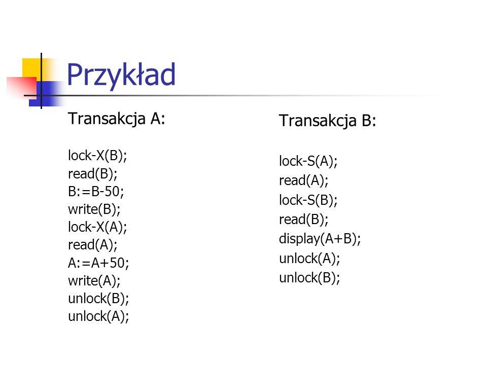 Przykład Transakcja A: lock-X(B); read(B); B:=B-50; write(B); lock-X(A); read(A); A:=A+50; write(A); unlock(B); unlock(A); Transakcja B: lock-S(A); read(A); lock-S(B); read(B); display(A+B); unlock(A); unlock(B);