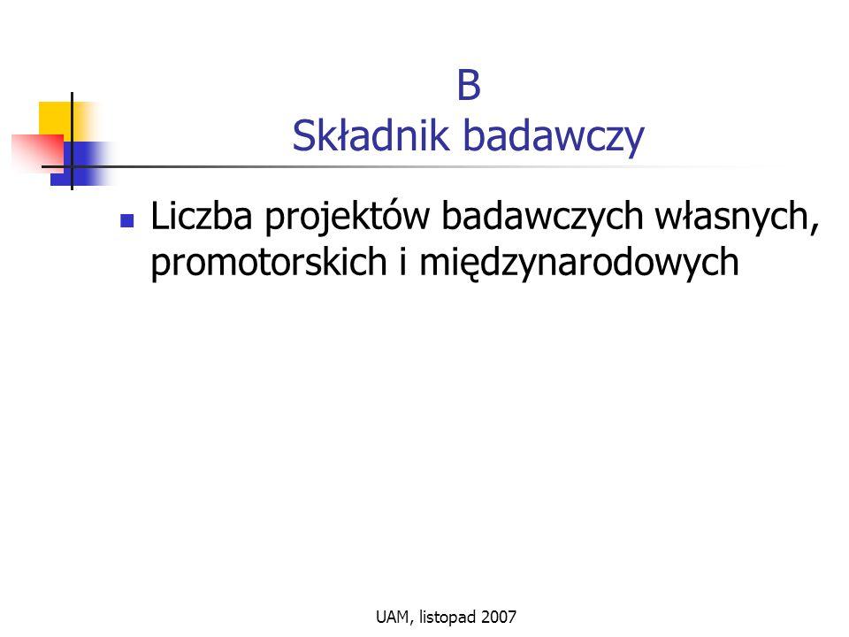 UAM, listopad 2007 B Składnik badawczy Liczba projektów badawczych własnych, promotorskich i międzynarodowych