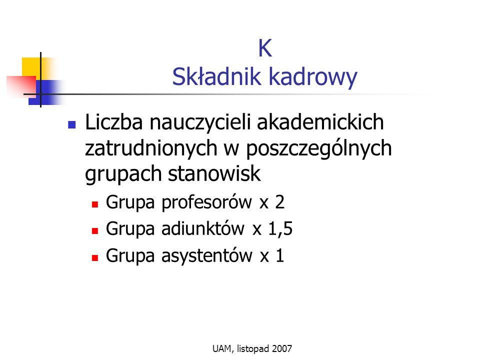 UAM, listopad 2007 K Składnik kadrowy Liczba nauczycieli akademickich zatrudnionych w poszczególnych grupach stanowisk Grupa profesorów x 2 Grupa adiunktów x 1,5 Grupa asystentów x 1