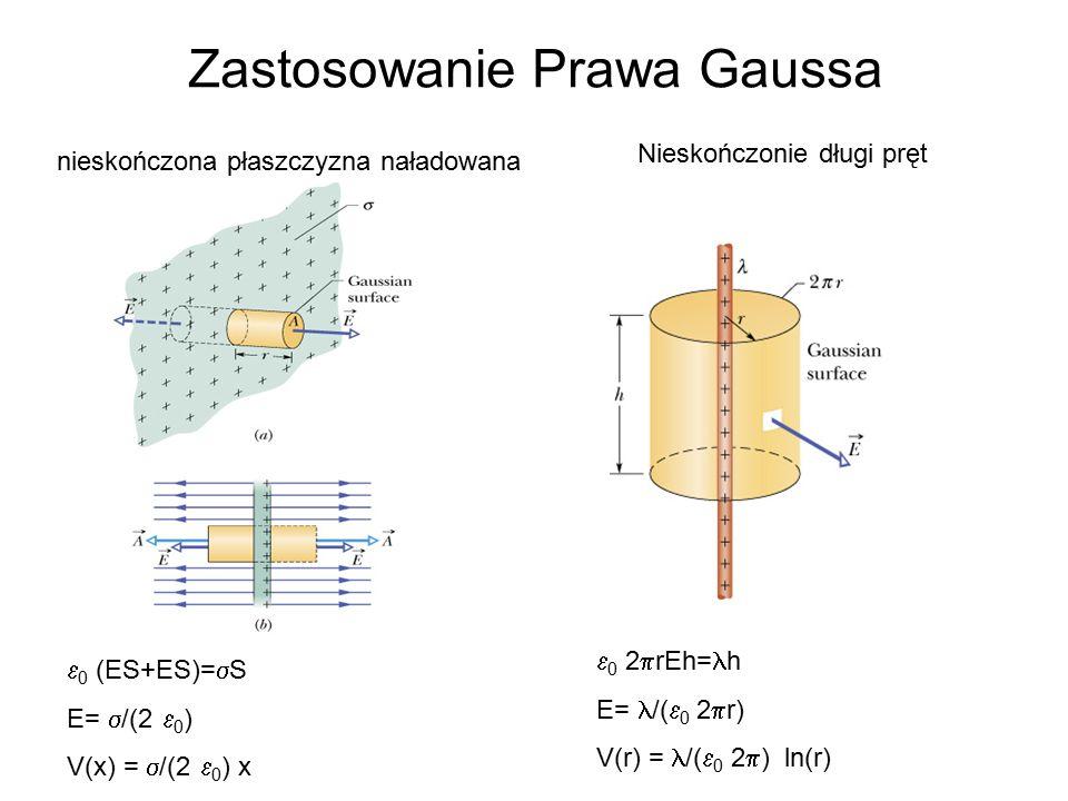 Zastosowanie Prawa Gaussa  0 (ES+ES)=  S E=  /(2  0 ) V(x) =  /(2  0 ) x  0 2  rEh= h E= /(  0 2  r) V(r) = /(  0 2  ) ln(r) nieskończona