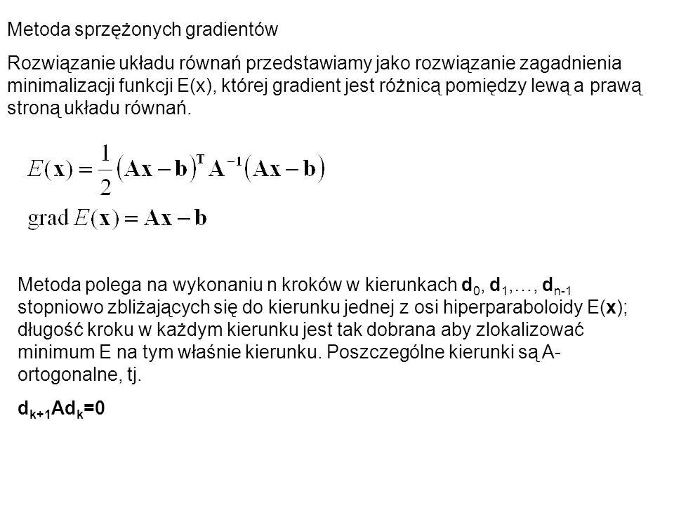 Metoda sprzężonych gradientów Rozwiązanie układu równań przedstawiamy jako rozwiązanie zagadnienia minimalizacji funkcji E(x), której gradient jest ró