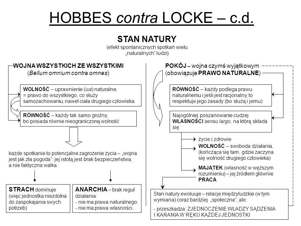 HOBBES contra LOCKE – c.d.