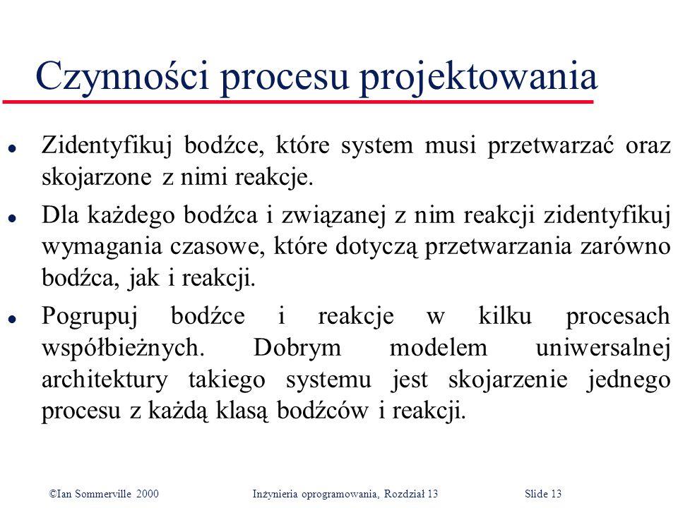©Ian Sommerville 2000 Inżynieria oprogramowania, Rozdział 13Slide 13 Czynności procesu projektowania l Zidentyfikuj bodźce, które system musi przetwar