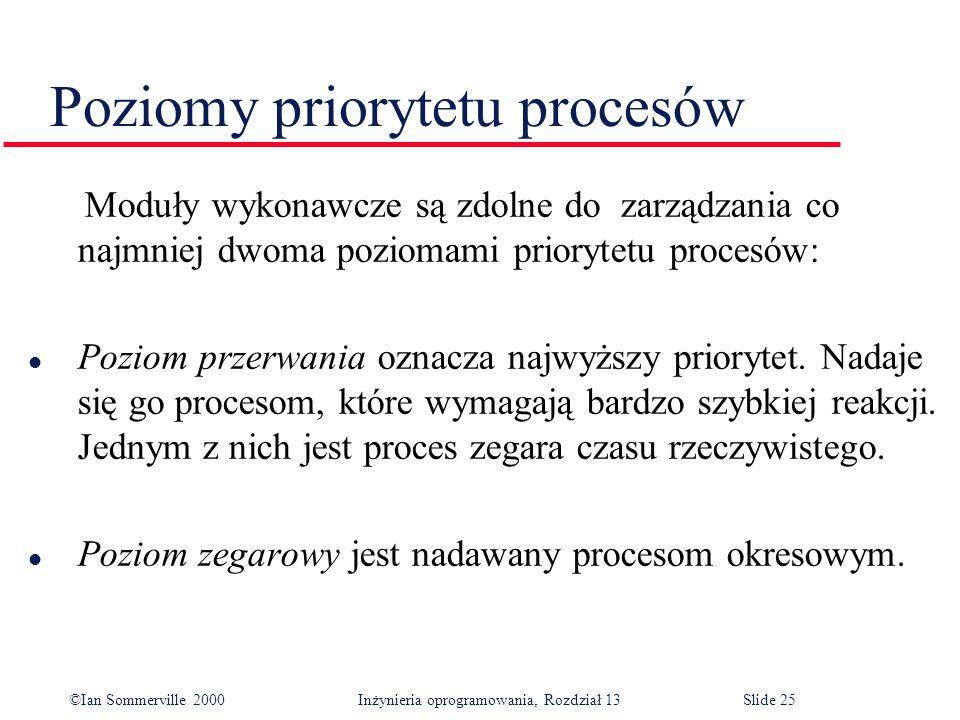 ©Ian Sommerville 2000 Inżynieria oprogramowania, Rozdział 13Slide 25 Poziomy priorytetu procesów Moduły wykonawcze są zdolne do zarządzania co najmnie
