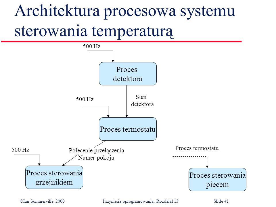 ©Ian Sommerville 2000 Inżynieria oprogramowania, Rozdział 13Slide 41 Architektura procesowa systemu sterowania temperaturą Proces sterowania piecem Pr