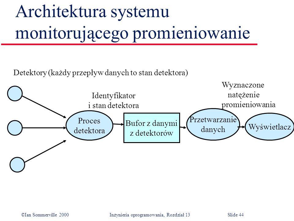 ©Ian Sommerville 2000 Inżynieria oprogramowania, Rozdział 13Slide 44 Architektura systemu monitorującego promieniowanie Detektory (każdy przepływ dany