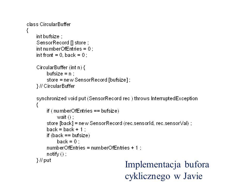 Implementacja bufora cyklicznego w Javie
