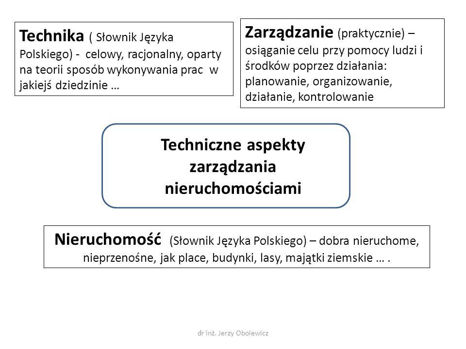 Techniczne aspekty zarządzania nieruchomościami Nieruchomość (Słownik Języka Polskiego) – dobra nieruchome, nieprzenośne, jak place, budynki, lasy, ma