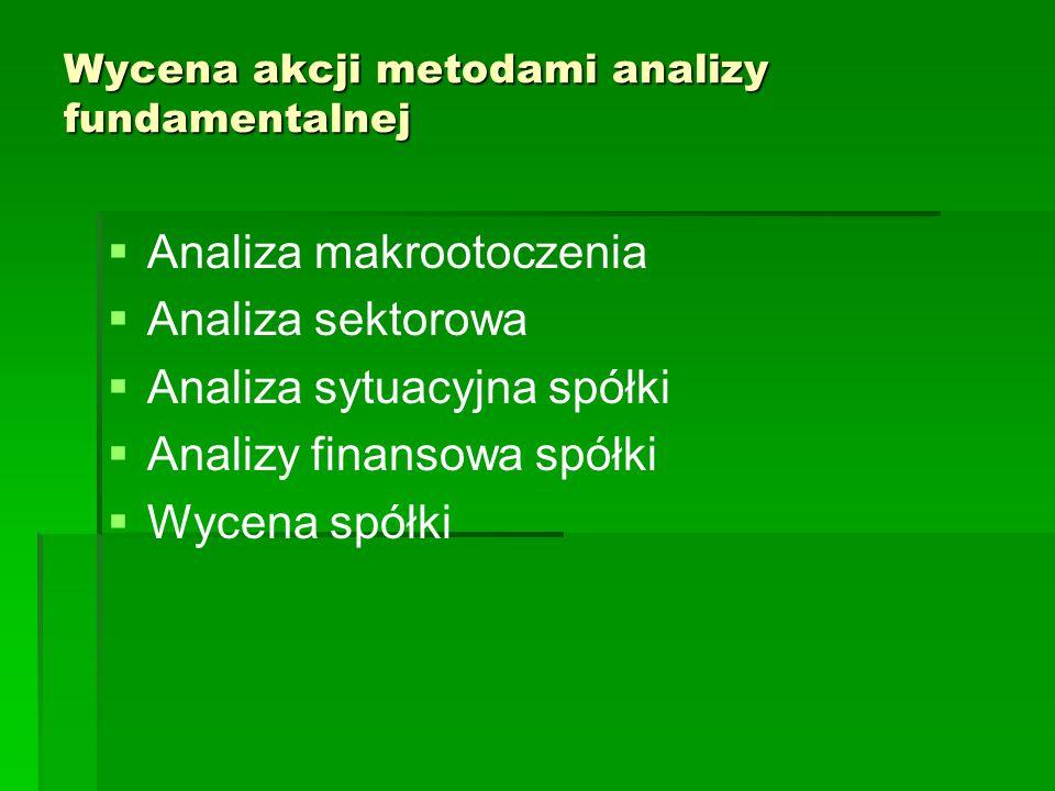 Wycena akcji metodami analizy fundamentalnej   Analiza makrootoczenia   Analiza sektorowa   Analiza sytuacyjna spółki   Analizy finansowa spół