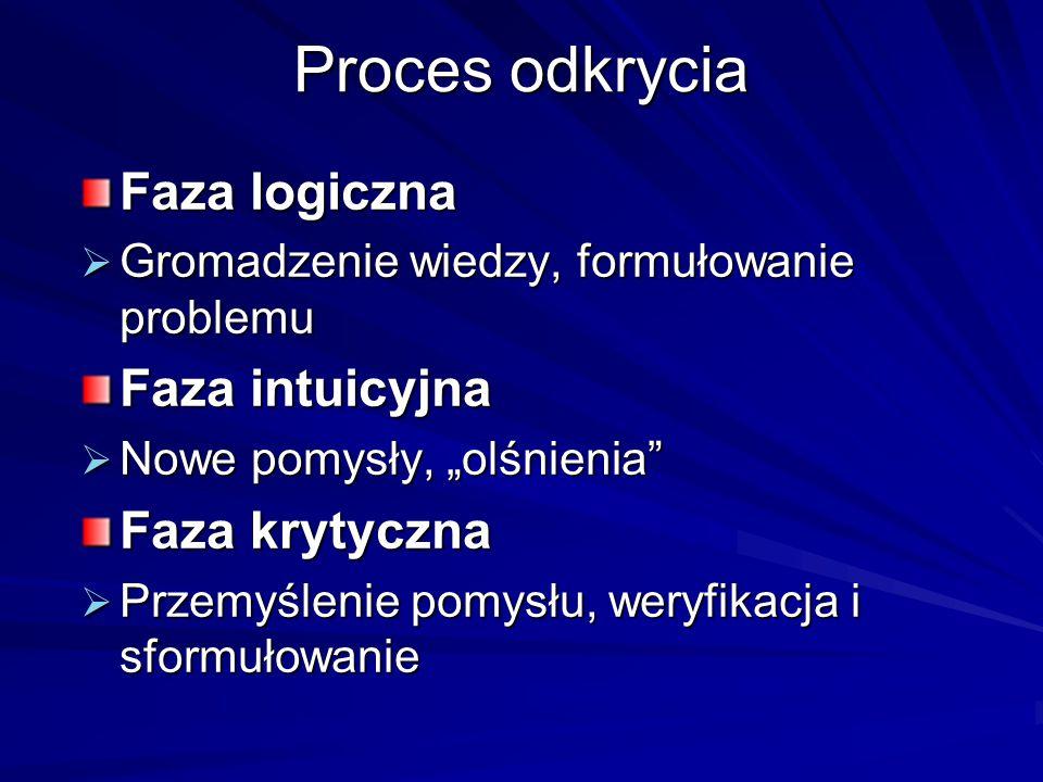 """Proces odkrycia Faza logiczna  Gromadzenie wiedzy, formułowanie problemu Faza intuicyjna  Nowe pomysły, """"olśnienia"""" Faza krytyczna  Przemyślenie po"""