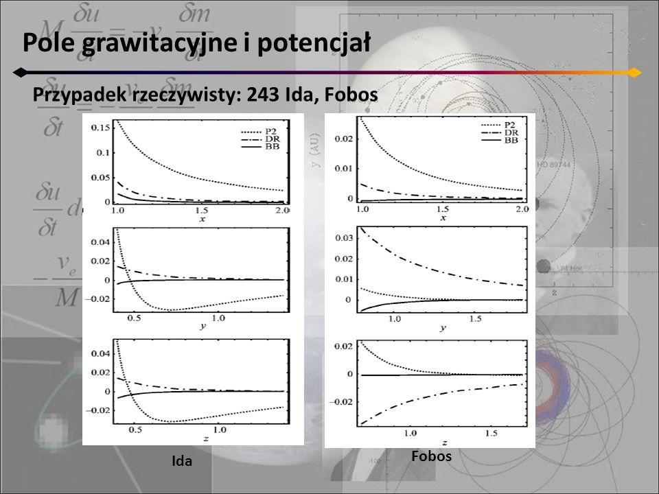 Pole grawitacyjne i potencjał Przypadek rzeczywisty: 243 Ida, Fobos Ida Fobos