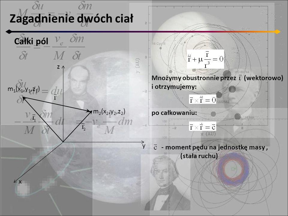 Zagadnienie dwóch ciał Całki pól z y x m 2 (x 2,y 2,z 2 ) m 1 (x 1,y 1,z 1 ) Mnożymy obustronnie przez (wektorowo) i otrzymujemy: po całkowaniu: - moment pędu na jednostkę masy, (stała ruchu)