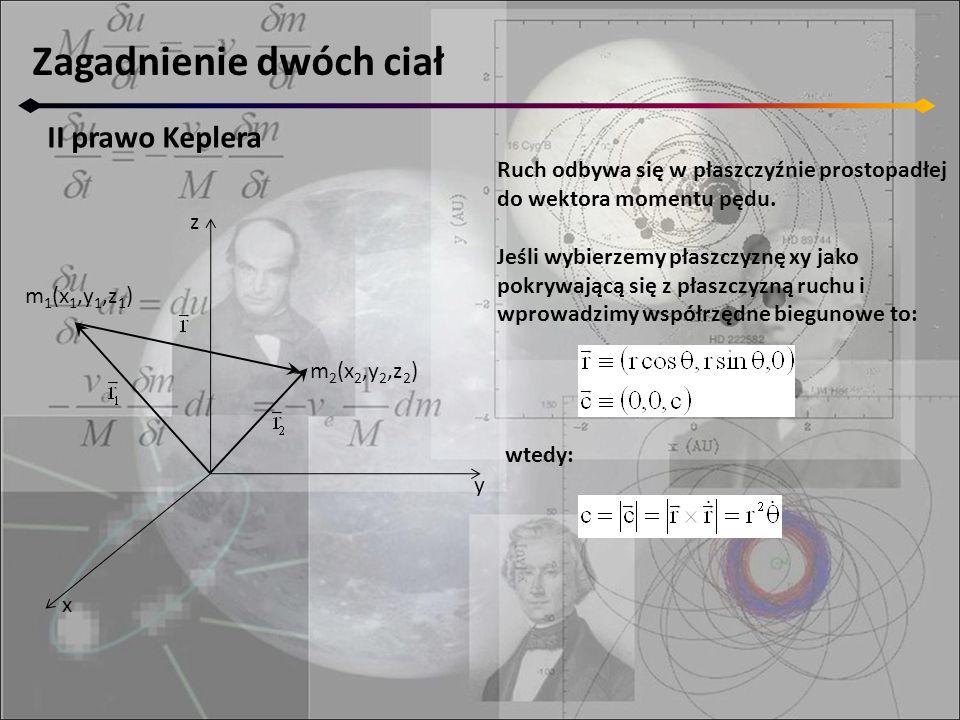 Zagadnienie dwóch ciał II prawo Keplera z y x m 2 (x 2,y 2,z 2 ) m 1 (x 1,y 1,z 1 ) Ruch odbywa się w płaszczyźnie prostopadłej do wektora momentu pędu.