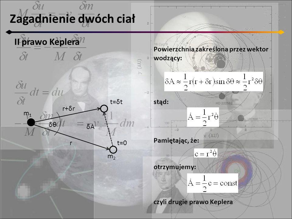 Zagadnienie dwóch ciał II prawo Keplera m1m1 m2m2 t=0 t=δt r+δr r δθ δAδA Powierzchnia zakreślona przez wektor wodzący: stąd: Pamiętając, że: otrzymujemy: czyli drugie prawo Keplera