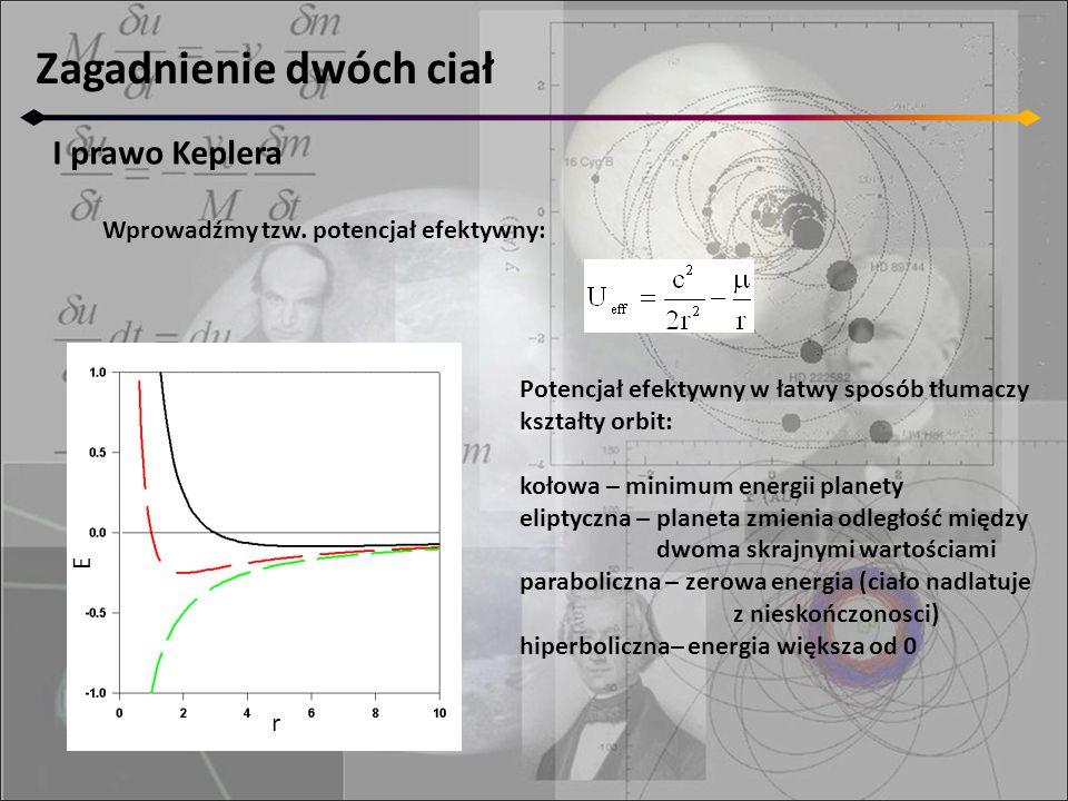 Zagadnienie dwóch ciał I prawo Keplera Wprowadźmy tzw.