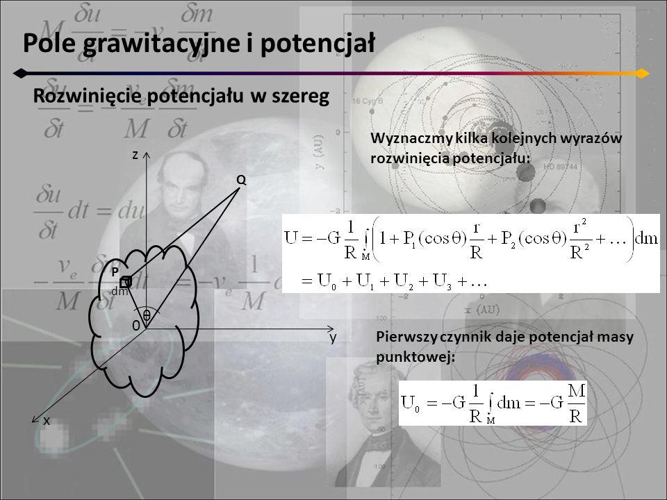 Pole grawitacyjne i potencjał Rozwinięcie potencjału w szereg z y x 0 P dm θ Q Wyznaczmy kilka kolejnych wyrazów rozwinięcia potencjału: Pierwszy czynnik daje potencjał masy punktowej: