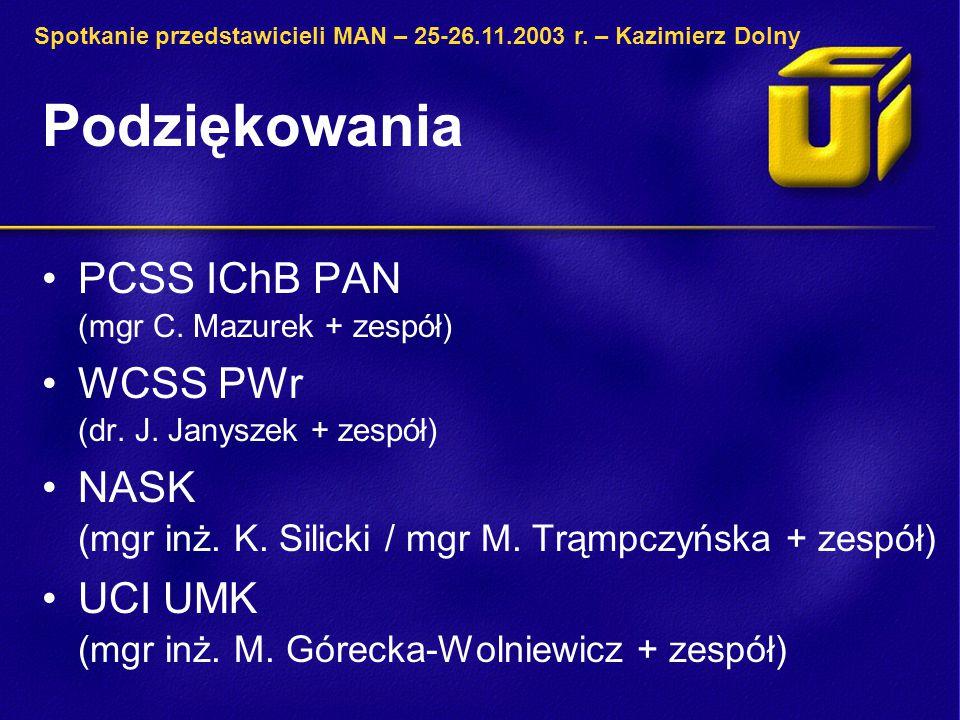 Podziękowania PCSS IChB PAN (mgr C. Mazurek + zespół) WCSS PWr (dr. J. Janyszek + zespół) NASK (mgr inż. K. Silicki / mgr M. Trąmpczyńska + zespół) UC