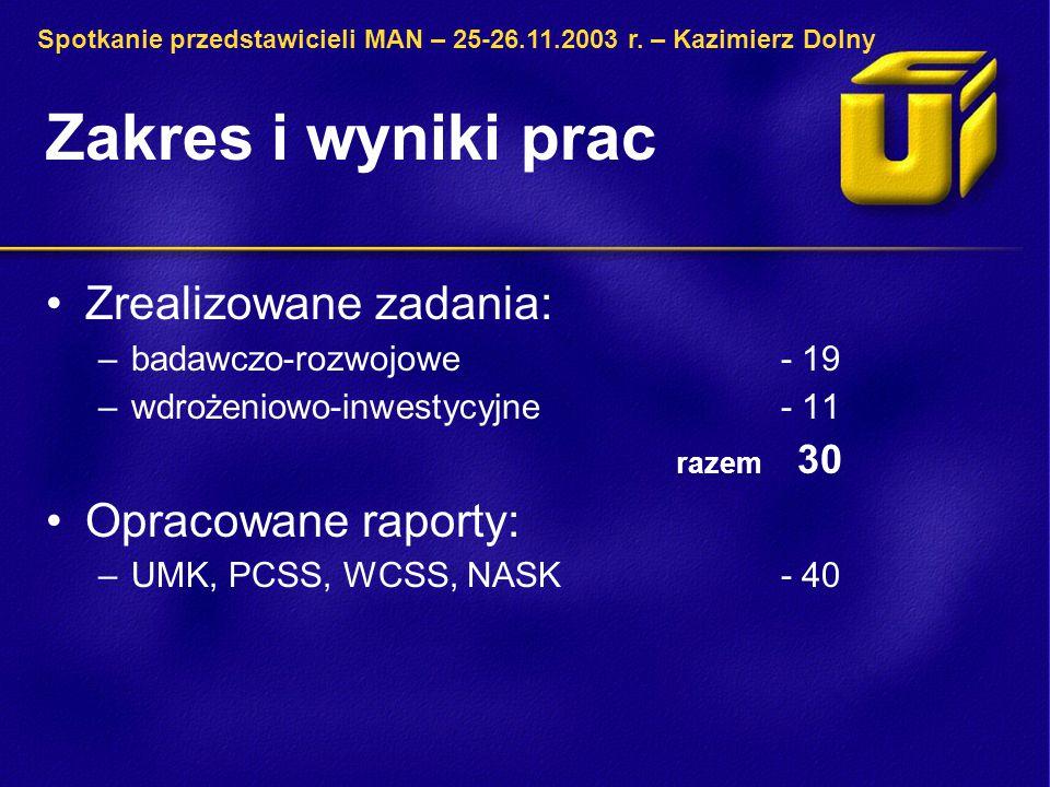 Zakres i wyniki prac Sprawozdania roczne- 1 Dokumentacja (Toruń): –opracowania własne –RFC –Internet drafts –pozostałe Spotkanie przedstawicieli MAN – 25-26.11.2003 r.