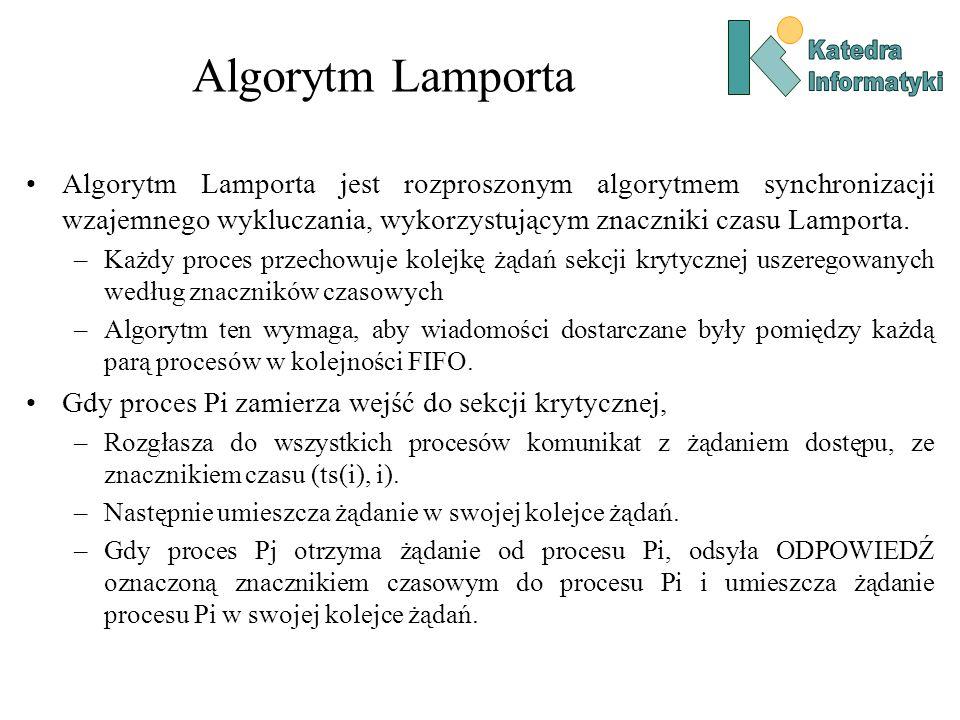 Algorytm Lamporta Algorytm Lamporta jest rozproszonym algorytmem synchronizacji wzajemnego wykluczania, wykorzystującym znaczniki czasu Lamporta.