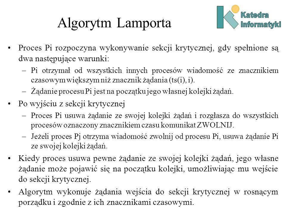 Algorytm Lamporta Proces Pi rozpoczyna wykonywanie sekcji krytycznej, gdy spełnione są dwa następujące warunki: –Pi otrzymał od wszystkich innych procesów wiadomość ze znacznikiem czasowym większym niż znacznik żądania (ts(i), i).