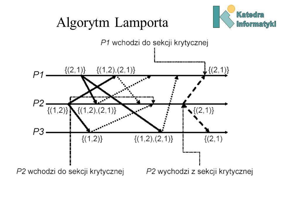 Algorytm Lamporta