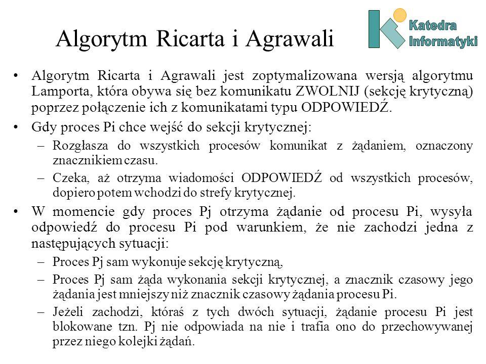 Algorytm Ricarta i Agrawali Algorytm Ricarta i Agrawali jest zoptymalizowana wersją algorytmu Lamporta, która obywa się bez komunikatu ZWOLNIJ (sekcję krytyczną) poprzez połączenie ich z komunikatami typu ODPOWIEDŹ.