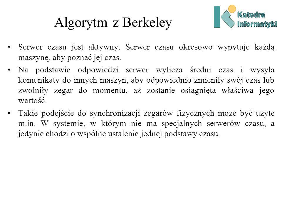 Algorytm z Berkeley Serwer czasu jest aktywny.