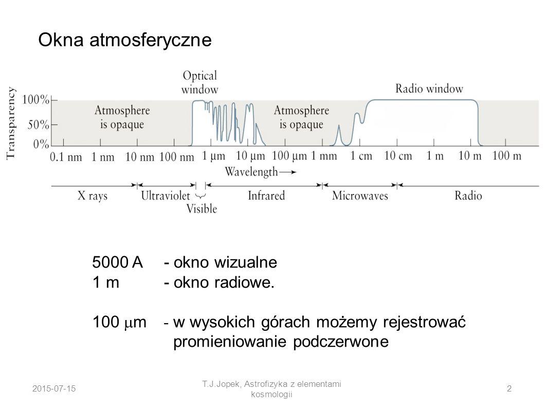 2015-07-15 T.J.Jopek, Astrofizyka z elementami kosmologii 2 Okna atmosferyczne 5000 A - okno wizualne 1 m - okno radiowe. 100  m - w wysokich górach