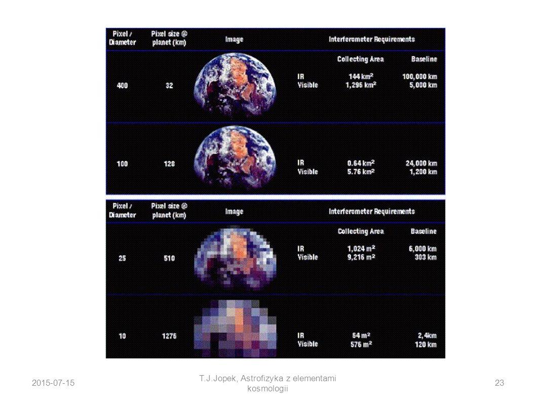 2015-07-15 T.J.Jopek, Astrofizyka z elementami kosmologii 23