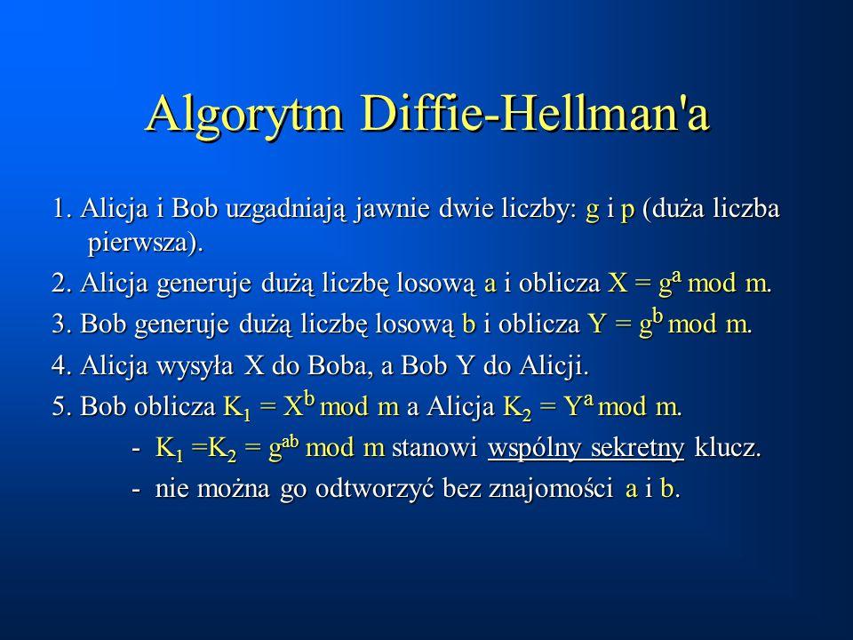 Algorytm Diffie-Hellman'a 1. Alicja i Bob uzgadniają jawnie dwie liczby: g i p (duża liczba pierwsza). 2. Alicja generuje dużą liczbę losową a i oblic