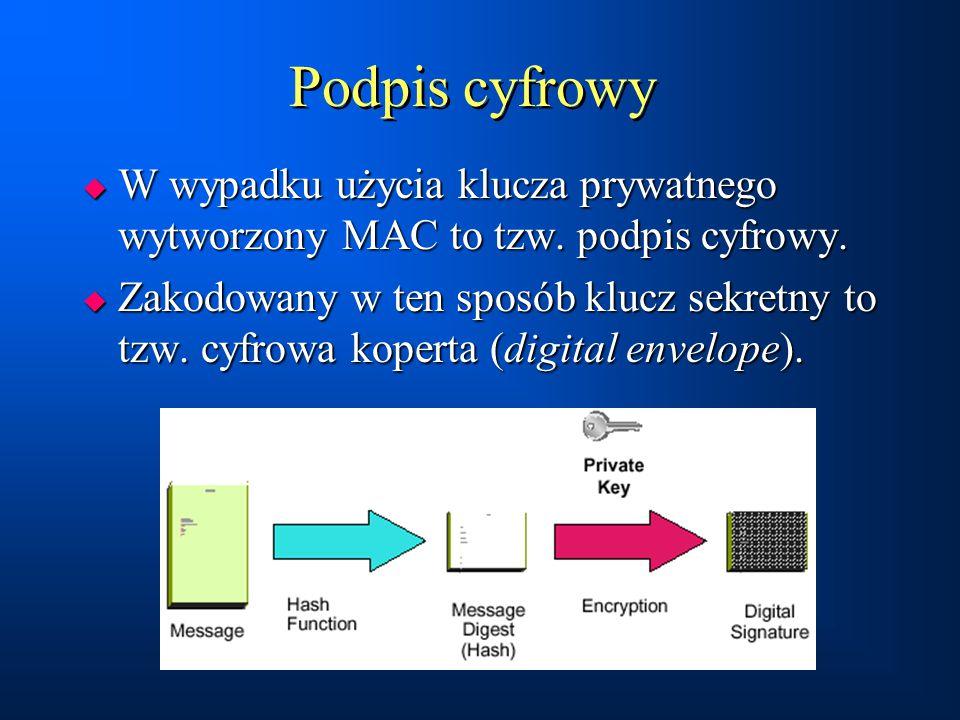 Podpis cyfrowy  W wypadku użycia klucza prywatnego wytworzony MAC to tzw. podpis cyfrowy.  Zakodowany w ten sposób klucz sekretny to tzw. cyfrowa ko