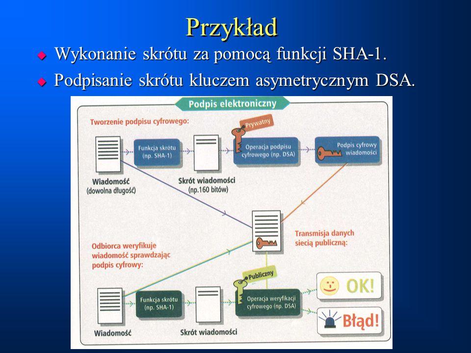 Przykład  Wykonanie skrótu za pomocą funkcji SHA-1.  Podpisanie skrótu kluczem asymetrycznym DSA.  Wykonanie skrótu za pomocą funkcji SHA-1.  Podp