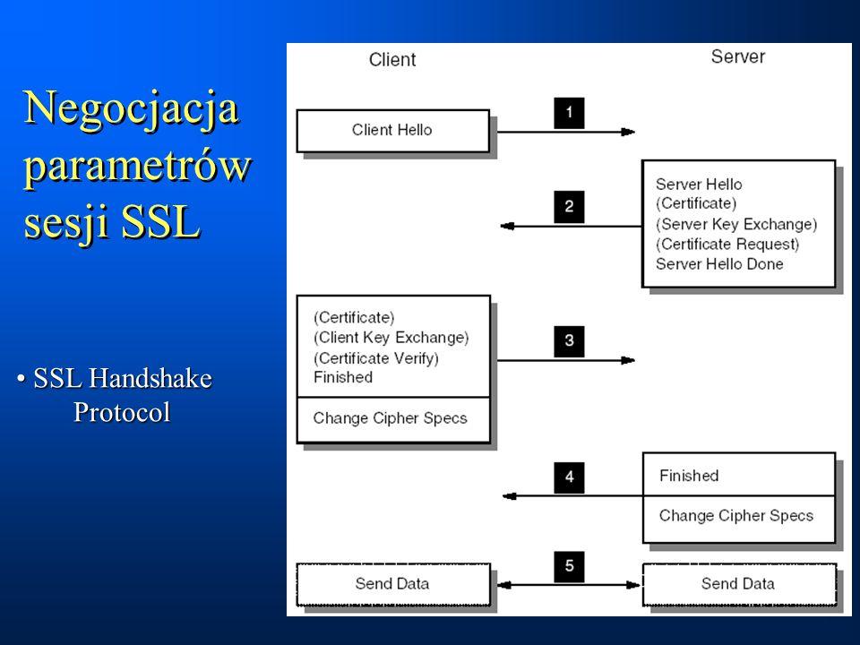 Negocjacja parametrów sesji SSL SSL Handshake Protocol SSL Handshake Protocol