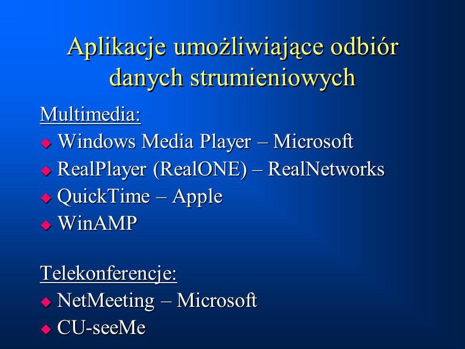 Aplikacje umożliwiające odbiór danych strumieniowych Multimedia:  Windows Media Player – Microsoft  RealPlayer (RealONE) – RealNetworks  QuickTime – Apple  WinAMP Telekonferencje:  NetMeeting – Microsoft  CU-seeMe Multimedia:  Windows Media Player – Microsoft  RealPlayer (RealONE) – RealNetworks  QuickTime – Apple  WinAMP Telekonferencje:  NetMeeting – Microsoft  CU-seeMe