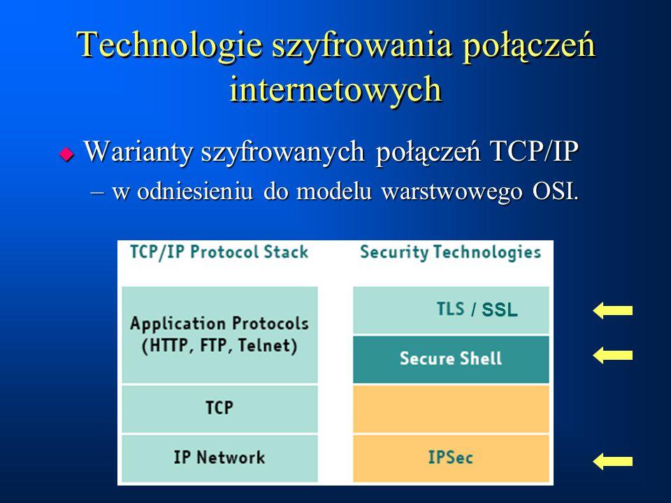 Technologie szyfrowania połączeń internetowych  Warianty szyfrowanych połączeń TCP/IP –w odniesieniu do modelu warstwowego OSI.  Warianty szyfrowany