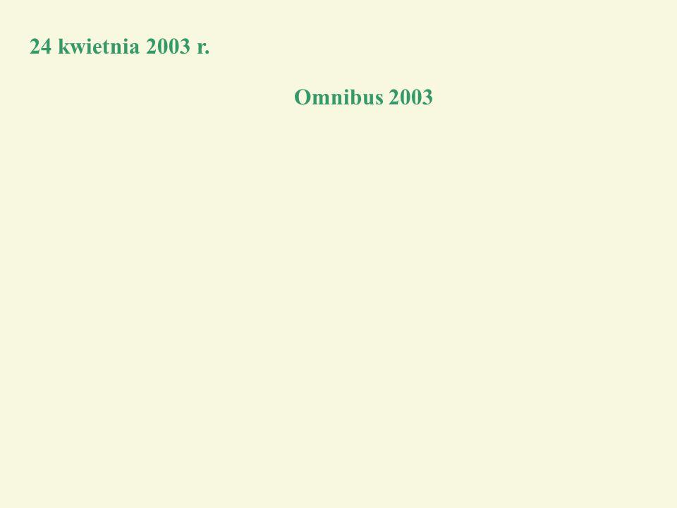 24 kwietnia 2003 r. Omnibus 2003