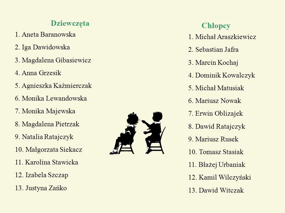 Dziewczęta Chłopcy 1.Aneta Baranowska 2. Iga Dawidowska 3.