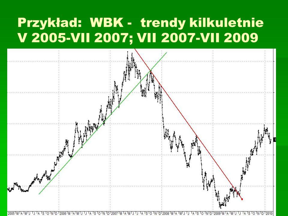 Przykład: WBK - trendy kilkuletnie V 2005-VII 2007; VII 2007-VII 2009