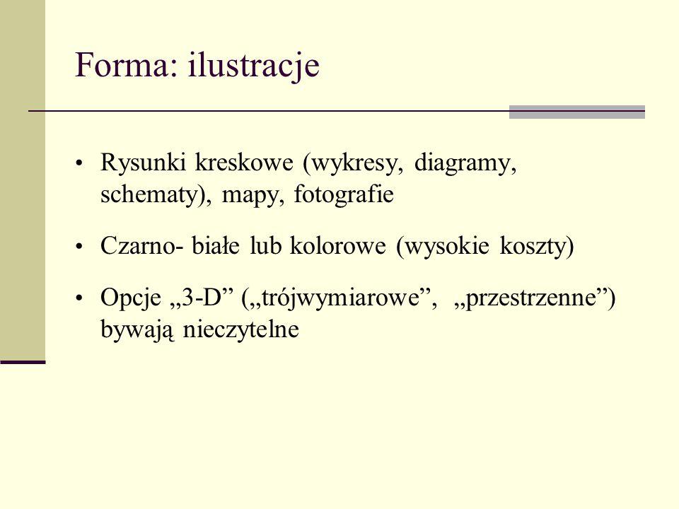 """Forma: ilustracje Rysunki kreskowe (wykresy, diagramy, schematy), mapy, fotografie Czarno- białe lub kolorowe (wysokie koszty) Opcje """"3-D"""" (""""trójwymia"""