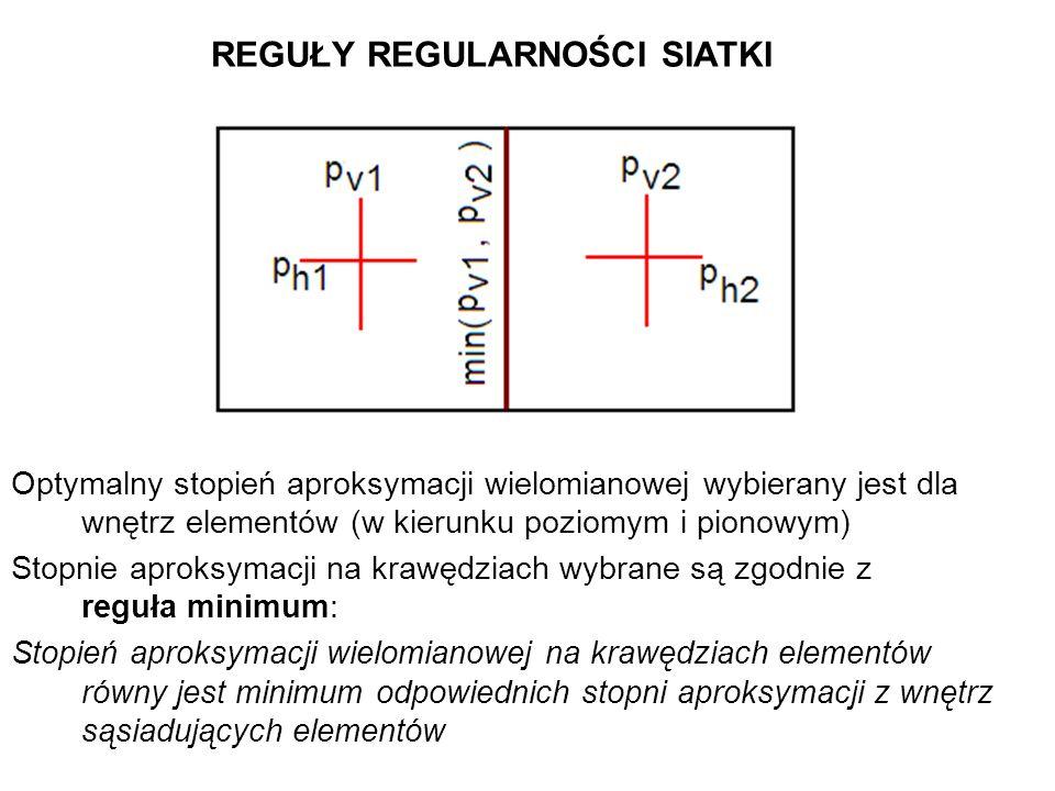 REGUŁY REGULARNOŚCI SIATKI Optymalny stopień aproksymacji wielomianowej wybierany jest dla wnętrz elementów (w kierunku poziomym i pionowym) Stopnie aproksymacji na krawędziach wybrane są zgodnie z reguła minimum: Stopień aproksymacji wielomianowej na krawędziach elementów równy jest minimum odpowiednich stopni aproksymacji z wnętrz sąsiadujących elementów