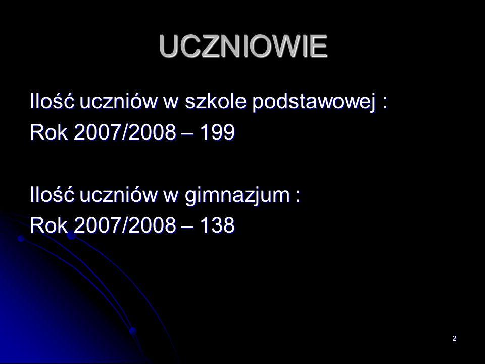 2 UCZNIOWIE Ilość uczniów w szkole podstawowej : Rok 2007/2008 – 199 Ilość uczniów w gimnazjum : Rok 2007/2008 – 138
