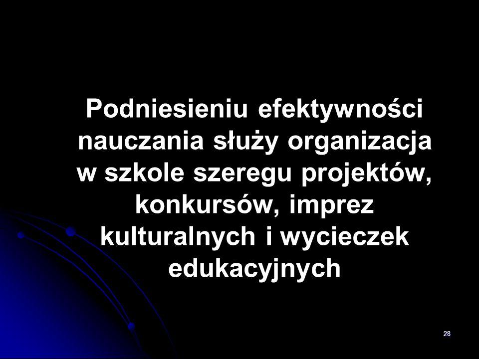 28 Podniesieniu efektywności nauczania służy organizacja w szkole szeregu projektów, konkursów, imprez kulturalnych i wycieczek edukacyjnych