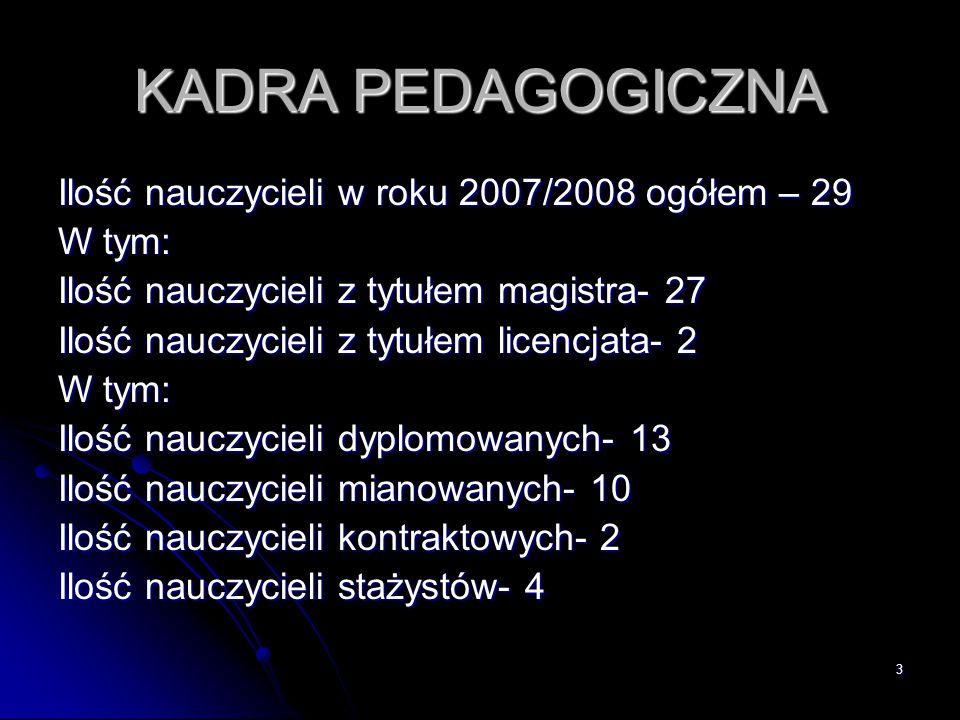 3 KADRA PEDAGOGICZNA Ilość nauczycieli w roku 2007/2008 ogółem – 29 W tym: Ilość nauczycieli z tytułem magistra- 27 Ilość nauczycieli z tytułem licenc