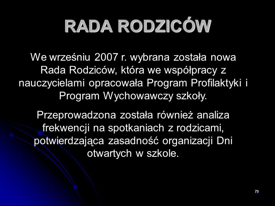 79 RADA RODZICÓW We wrześniu 2007 r. wybrana została nowa Rada Rodziców, która we współpracy z nauczycielami opracowała Program Profilaktyki i Program