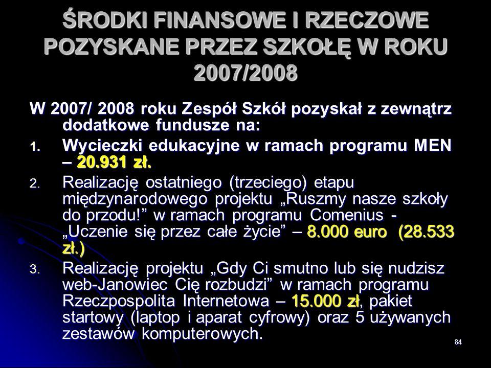 84 ŚRODKI FINANSOWE I RZECZOWE POZYSKANE PRZEZ SZKOŁĘ W ROKU 2007/2008 W 2007/ 2008 roku Zespół Szkół pozyskał z zewnątrz dodatkowe fundusze na: 1. Wy
