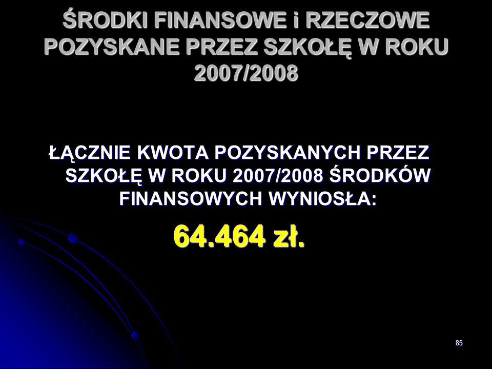 85 ŚRODKI FINANSOWE i RZECZOWE POZYSKANE PRZEZ SZKOŁĘ W ROKU 2007/2008 ŁĄCZNIE KWOTA POZYSKANYCH PRZEZ SZKOŁĘ W ROKU 2007/2008 ŚRODKÓW FINANSOWYCH WYN