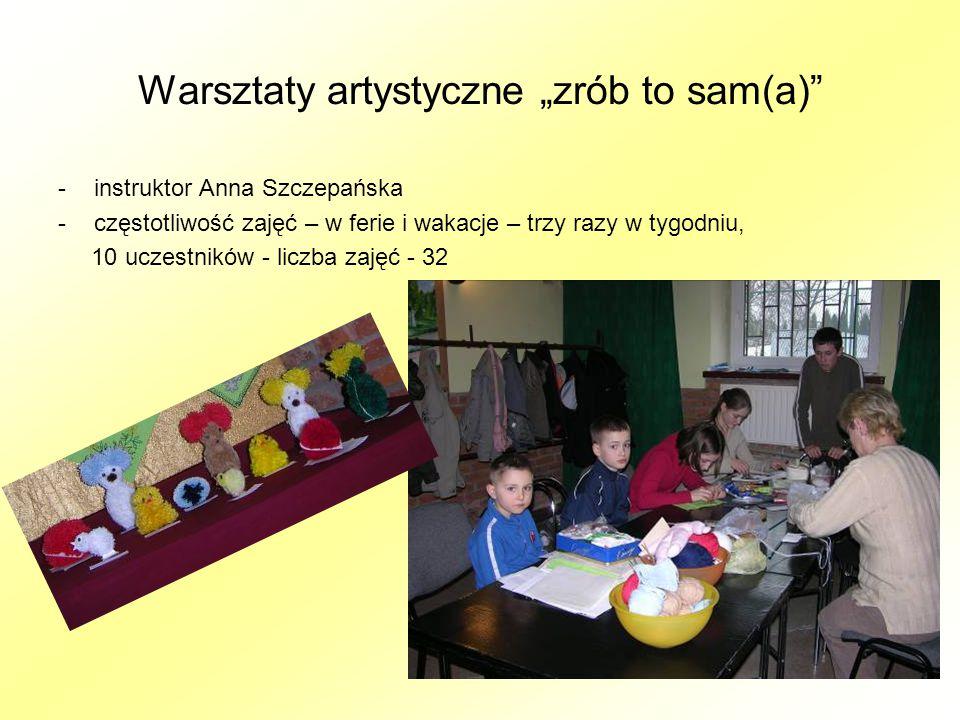 """Warsztaty artystyczne """"zrób to sam(a) -instruktor Anna Szczepańska -częstotliwość zajęć – w ferie i wakacje – trzy razy w tygodniu, 10 uczestników - liczba zajęć - 32"""