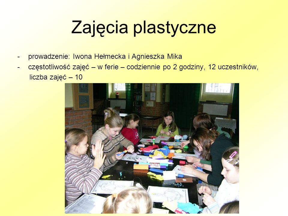 Zajęcia plastyczne -prowadzenie: Iwona Hełmecka i Agnieszka Mika -częstotliwość zajęć – w ferie – codziennie po 2 godziny, 12 uczestników, liczba zajęć – 10