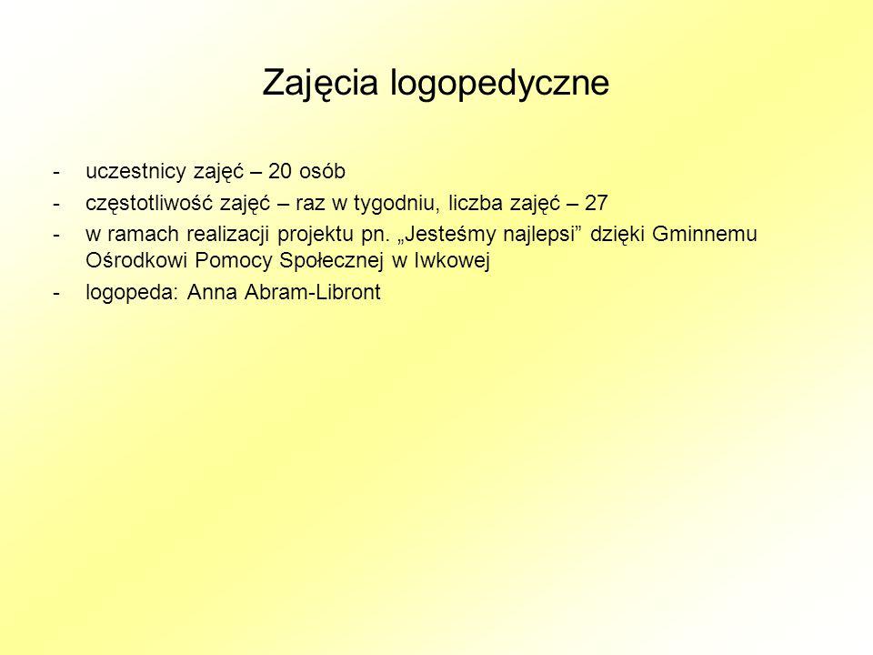 Zajęcia logopedyczne -uczestnicy zajęć – 20 osób -częstotliwość zajęć – raz w tygodniu, liczba zajęć – 27 -w ramach realizacji projektu pn.