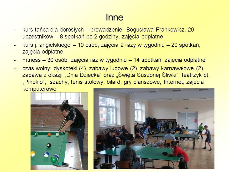 Inne -kurs tańca dla dorosłych – prowadzenie: Bogusława Frankowicz, 20 uczestników – 8 spotkań po 2 godziny, zajęcia odpłatne -kurs j.